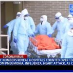 CDC Faked Covid-19 Deaths
